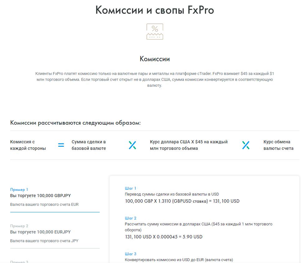 Комиссия и свопы FxPro