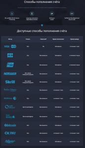 способы оплаты счетов vide forex