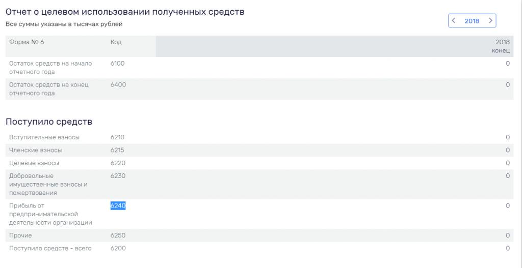 allchargebacks.ru мошенники