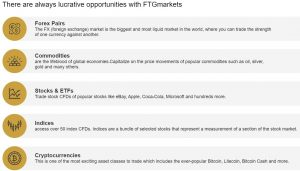 FTGmarkets инструменты