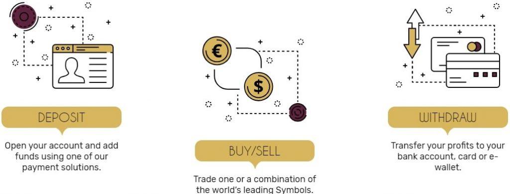 Golden-Sky-Capital-стоит-ли-доверять